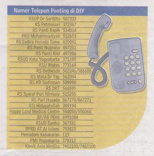 Nomor telponpenting